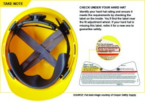Check under your hard hat for the safety rating label and more information.