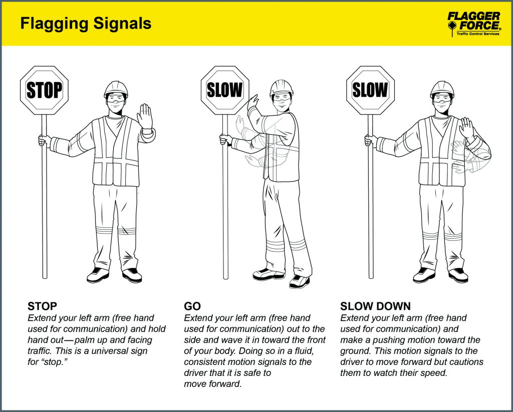 Diagram illustrating flagging signals for nonverbal communication.