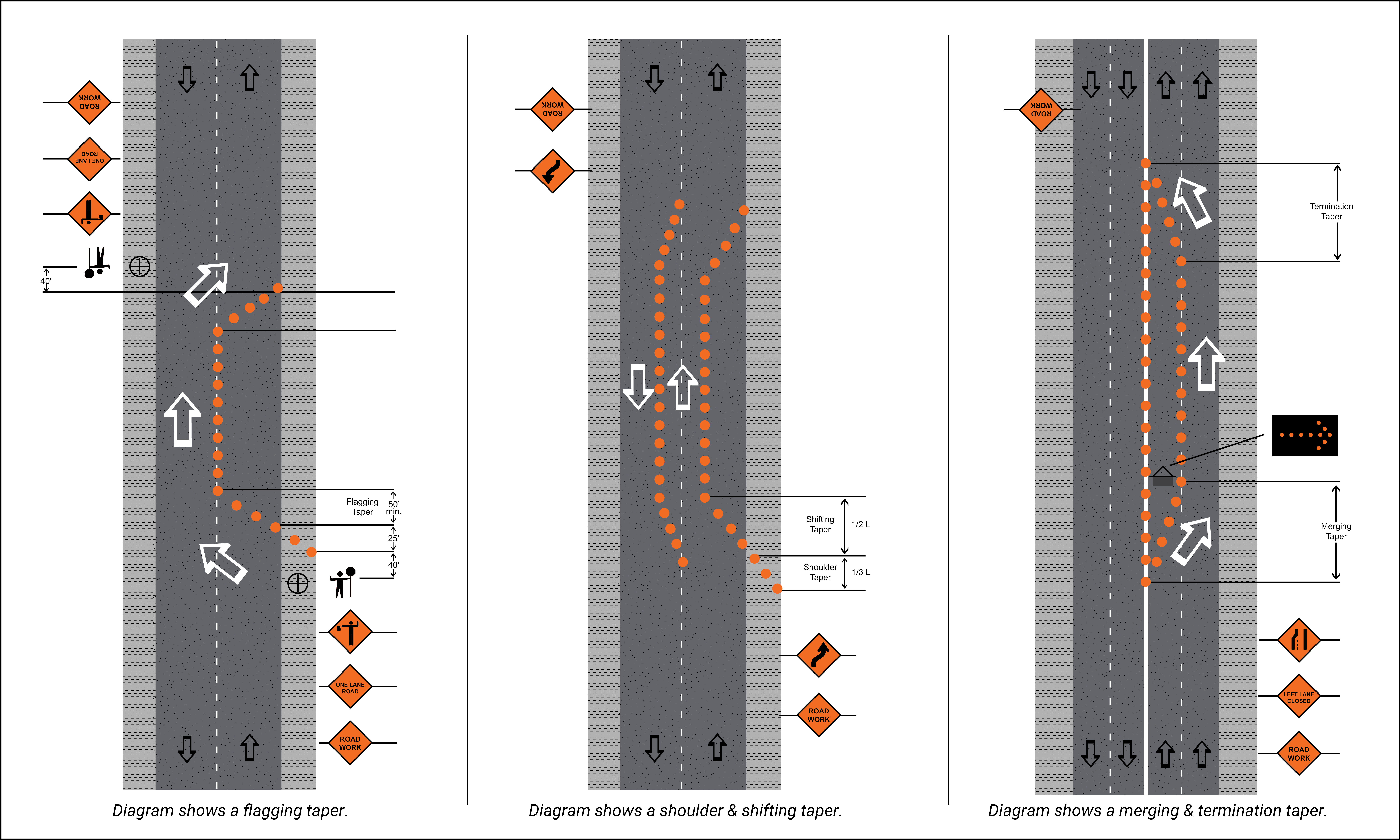Tapers  The Transition Areas In Work Zones