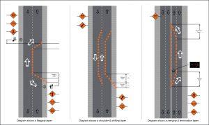 Flagging, shoulder, shifting, merging and termination taper diagrams.