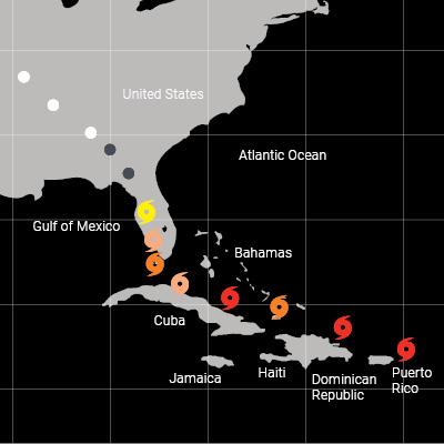 The Power of Irma